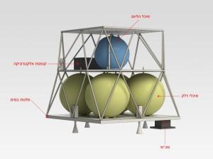 """מנועי החללית של SPACE IL שתנחת על הירח. תמונת יח""""צ"""