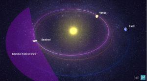 החללית סנטינל תקיף את השמש, ותחפש עצמים קרובי ארץ שעלולים לפגוע בכדור הארץ. צילום: B612