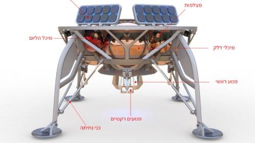 הדגם החדש של חללית SpaceIL (למעלה)