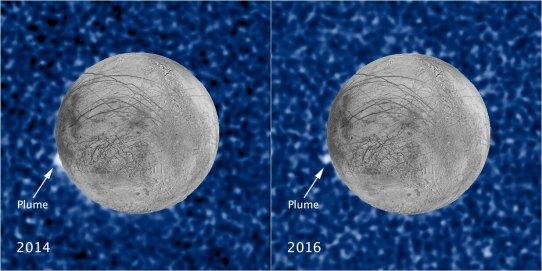 התצפית המשוערת החדשה מ-2016 של סילון מים בירח אירופה (ימין). משמאל מתוארת תצפית דומה מ-2014 של סילון משוער מאותו אזור בירח. מקור: NASA/ESA/STScI/USGS.