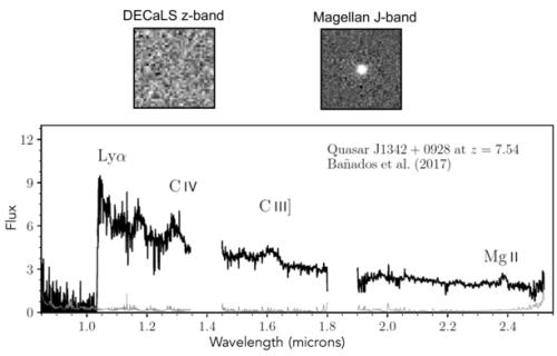 בשני הצילומים הקטנים במעלה התמונה מראים את ההבדל בבהירות הקוואזר באור נראה ובתת אדום. בעוד בתת-אדום (ימין) הקוואזר נראה בברור, באור נראה לא ניתן להבחין בו כלל, מכיוון שאפקט דופלר גרם להסחתם האור הנראה שלו לאורכי גל ארוכים יותר - תת-אדום. בתחתית התמונה מוצג הספקטרום של הקוואזר, כפי שנרשם על ידי ספקטרומטרים בשני טלסקופי מגלן בצקילה.באמצעות הספקטרום של העצם, החוקרים יכלו למדוד את המסה העצומה של החור השחור הסופר-מאסיבי ששוכן במרכז הקוואזר. מקור: Eduardo Bañados/Carnegie Observatories and Xiaohui Fan/UA.