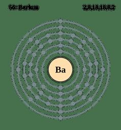 תרשים היערכות האלקטרונים של היסוד באריום, היסוד האחרון בטבלה המחזורית לפני היסוד הנדיר הראשון, לנתן.