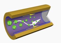 ספוג פולימרי תלת-ממדי ומצולב הנצמד ללוחית המתכת של אנודת סוללת יוני ליתיום ומאפשר מעבר מהיר יותר של יוני ליתיום והגברת היציבות לאורך זמן [באדיבות: Donghai Wang]