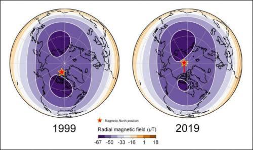 """באמצעות המידע לווייני, ובו גם המידע שנצבר במשימת """"סווארם"""" של סוכנות החלל האירופית, הסיקו החוקרים כי נדידת הקוטב המגנטי הצפוני מקורה בתחרת בין שני כתמים מגנטיים בשולי הליבה החיצונית של כדור הארץ. תמורות בזרימה של חומר מותך בקרביו של כדור הארץ שינו את כוחם של אזורים מגנטיים שליליים מעליהם. האיור מראה כיצד כוחו של הכתם המגנטי תחת קנדה נחלש ואת התזוזה במיקומו של הקוטב המגנטי משנת 1999 לשנת 2019. קרטיד: פ' ליברמור"""