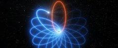 תצפיות שנעשו באמצעות הטלסקופ הגדול מאוד (VLT) של המצפה האירופי הדרומי (ESO) גילו בפעם הראשונה שכוכב שמקיף את החור השחור העל-מסיבי שבמרכז שביל החלב נע בדיוק כפי שחזה איינשטיין בתיאוריית היחסות הכללית שלו. המסלול שלו הוא בצורת רוזטה ולא בצורת אליפסה כפי שחזה ניוטון בתיאוריית הכבידה שלו. איור: ESO
