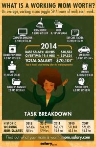working-mom-mothers-day-salary-infographic