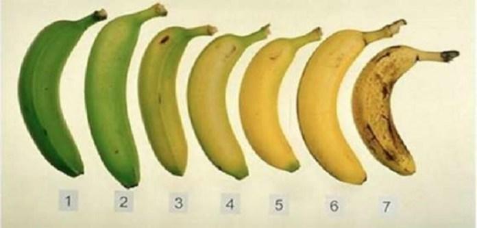 Hangi Muzu Yemek Daha Sağlıklı?