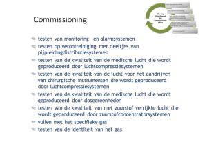 Verdien geld - Commissioning, testen NEN