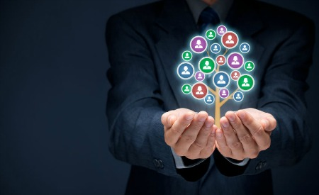 HR Technology Tree