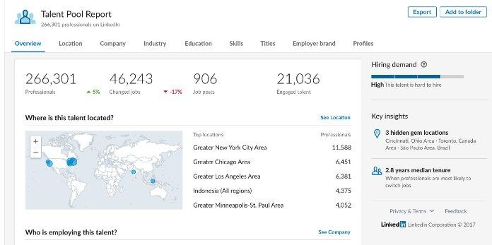 LinkedIn Talent Pool Report