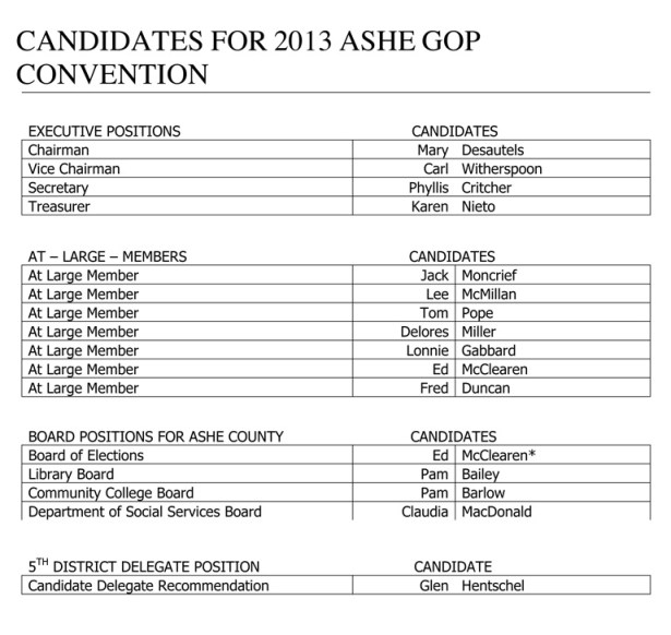 Ashe County Republican Party Executive Committee
