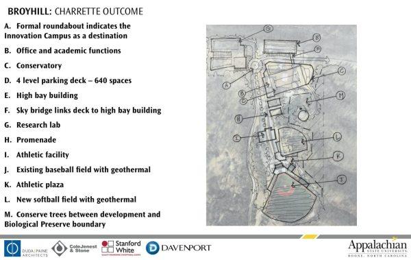broyhill-charrette-outcome