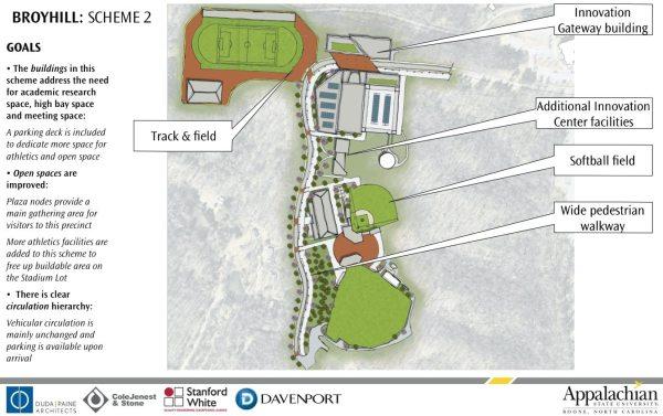 broyhill-scheme-2