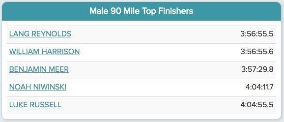 Male 90 Mile Top