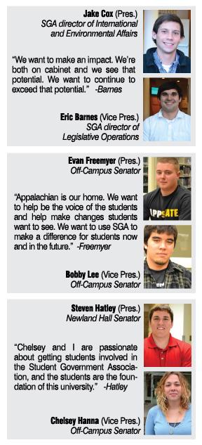 SGA Candidates 2012