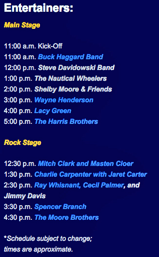 The Blowing Rock Festival