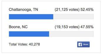 votes0521