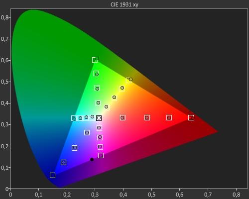 Test LG OLEDC8 (OLED55C8) : une seconde jeunesse ?
