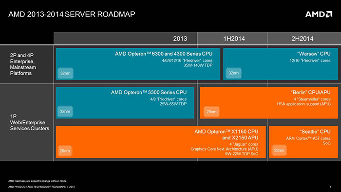 AMD-2013-server-roadmap_1