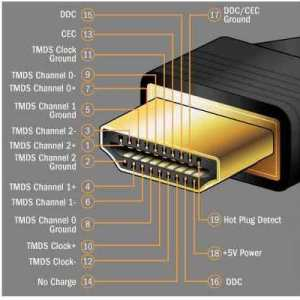 1.8 Meter HDMI to HDMI v2.0 Cable - Gold Plated, High Speed, Supports up to 4K (3840 x 2160) resolutions, 3D, Ethernet Channel