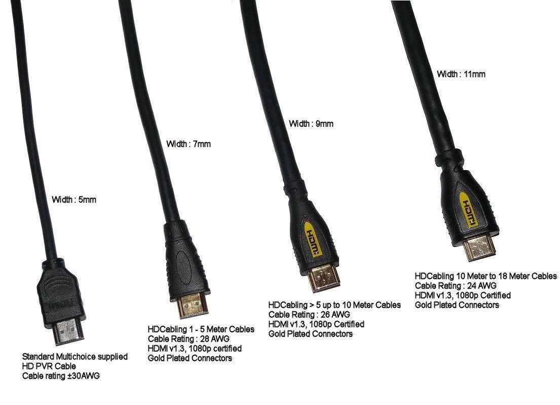 20 Meter Hdmi To Hdmi Cable V2 0
