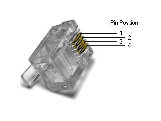 4-pin RJ11 Telephone Cable connector jack