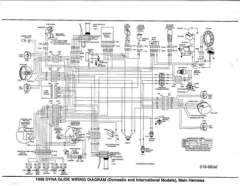 1988 softail handlebar wiring diagram schematic diagrams rh ogmconsulting co