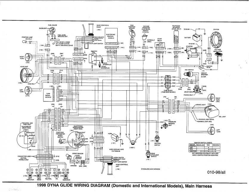 1999 Softail Wiring Diagram - Diagram Schematic