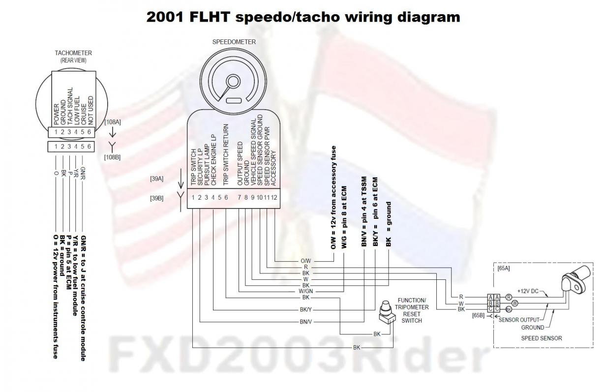 299444d1361203406 need help from the electical gurus on re pinning a connectors from 01 electric glide 2001 flh speedo and tacho wiring diagram?resize=665%2C430&ssl=1 1999 softail wiring schematic wiring diagram,Harley Ecm Wiring Diagrams