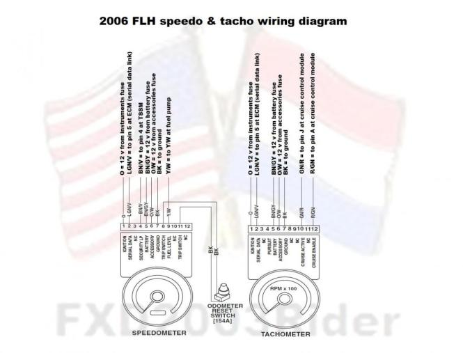 2002 sportster wiring diagram 2002 image wiring 2002 sportster wiring diagram 2002 auto wiring diagram schematic on 2002 sportster wiring diagram