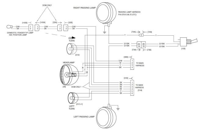 harley softail wiring diagram wiring diagram harley davidson wiring diagrams and schematics