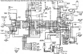 1988 harley sportster wiring diagram - wiring diagram, Wiring diagram