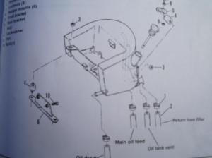 oil routing  Harley Davidson Forums