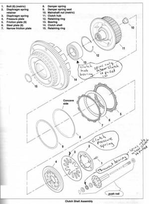Preferred Clutch Engagement Point  Page 2  Harley Davidson Forums
