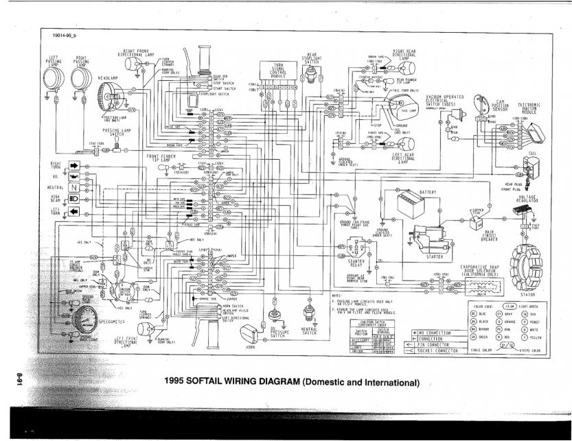 1995 harley softail wiring diagram: cute 97 softail wiring diagram images -  electrical circuit diagram