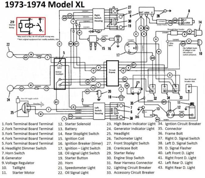 1977 ironhead wiring diagram  1999 ford expedition fuse
