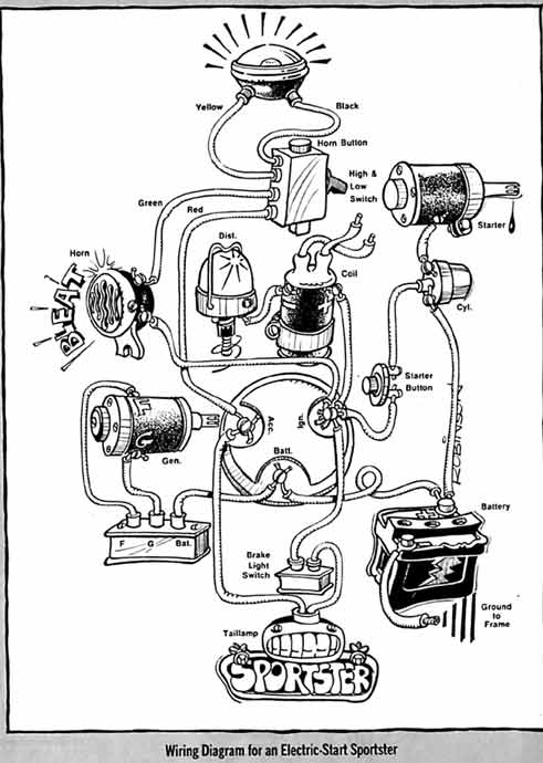 Triumph Chopper Wiring Data Diagram T100r