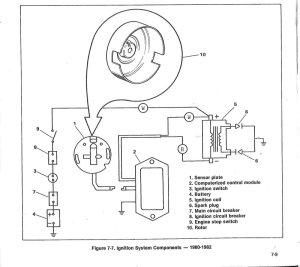 Please help wiring 81 ironhead  Harley Davidson Forums