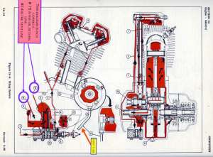 Oil Diagram for a 74 sportster (ironhead)  Harley