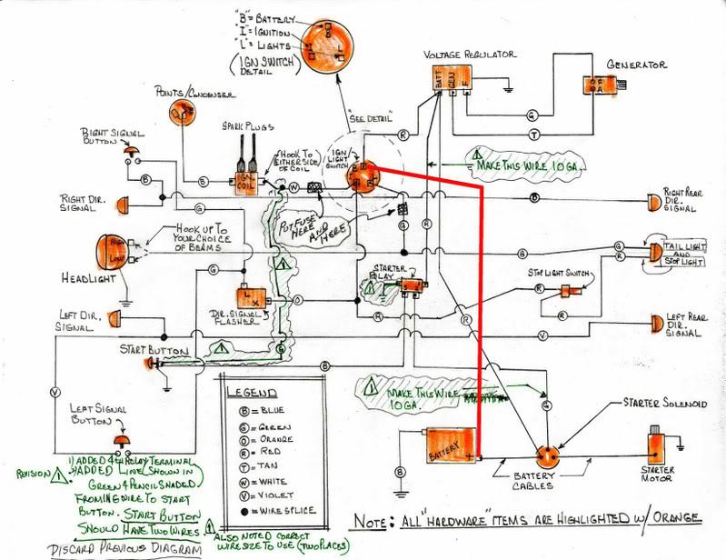556739d1501791993 hand drawn wiring diagram for xlch handdrawnelecdiagramfor1974xlhwithe?resize\\\=665%2C513\\\&ssl\\\=1 evo sportster chopper wiring diagram will burt detek system epo wiring diagram at fashall.co