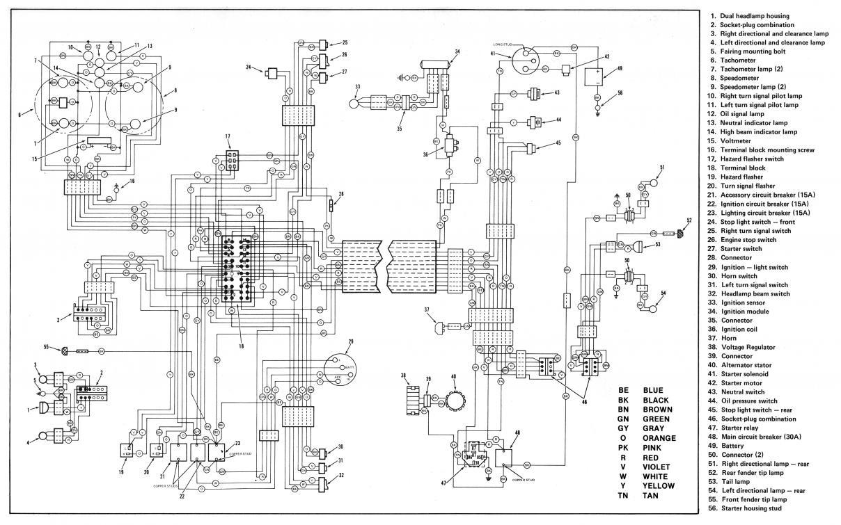 Harley Davidson Softail Wiring Diagram
