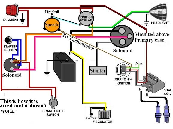 HFM_139] Simple Harley Wiring Harness Diagram | sockets-produce wiring  diagram option | sockets-produce.confort-satisfaction.frConfort Satisfaction
