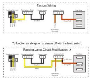 Harley Flstc Wiring Diagram Headlight Davidson 1998