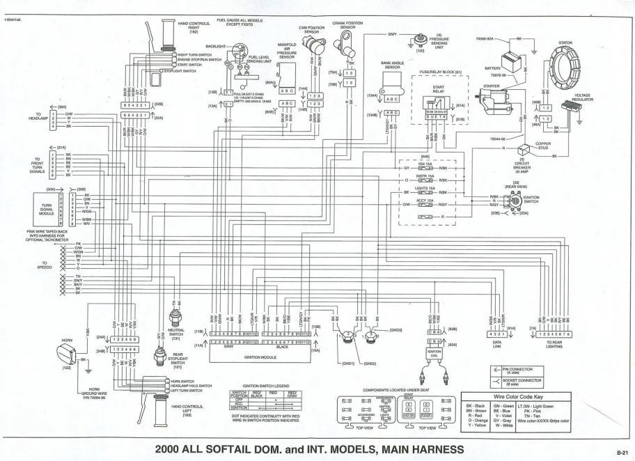 2000 harley flht wiring diagram  diagram  auto wiring diagram