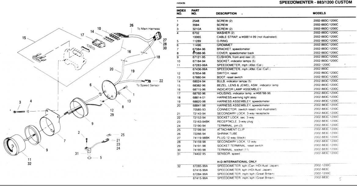 1998 Harley Sportster 1200 Wiring Diagram - Wiring Diagram