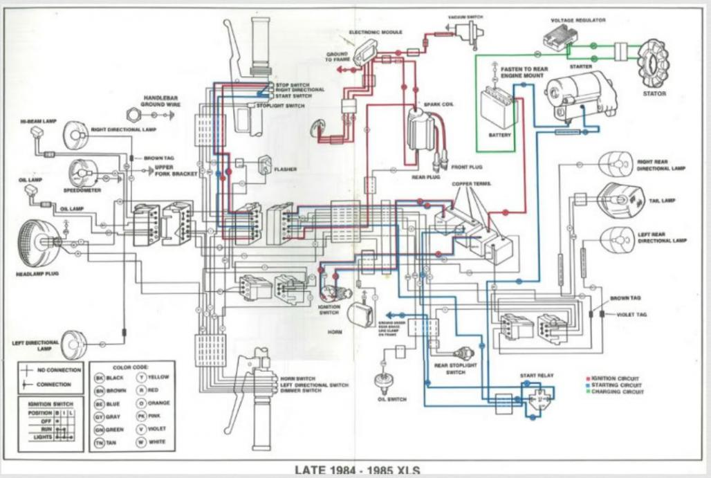 Fatboy Wiring Diagram | Fatboy Wiring Diagrams. on harley wiring diagram wires, harley wiring diagrams pdf, harley tbw wiring diagram, harley ignition wiring, harley wiring schematics, harley chopper wiring diagram, harley coil wiring, harley turn signal wiring diagram, harley wiring harness diagram, harley speedometer wiring diagram, harley ignition switch replacement, harley electrical system, harley dyna frame diagram, harley heated grips wiring diagram, harley softail wiring diagram, harley sportster wiring diagram, harley wiring diagrams online, harley wiring diagram simplified, harley handlebar wiring diagram, harley starter wiring diagram,