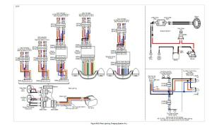 1999 Harley Road King Wiring Diagram  Somurich