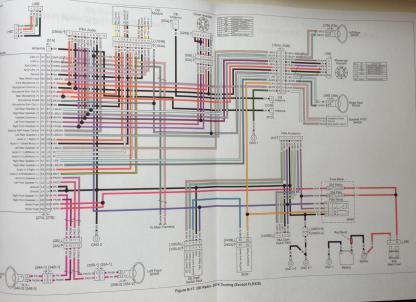 2005 harley davidson radio wiring diagram | hobbiesxstyle  hobbiesxstyle