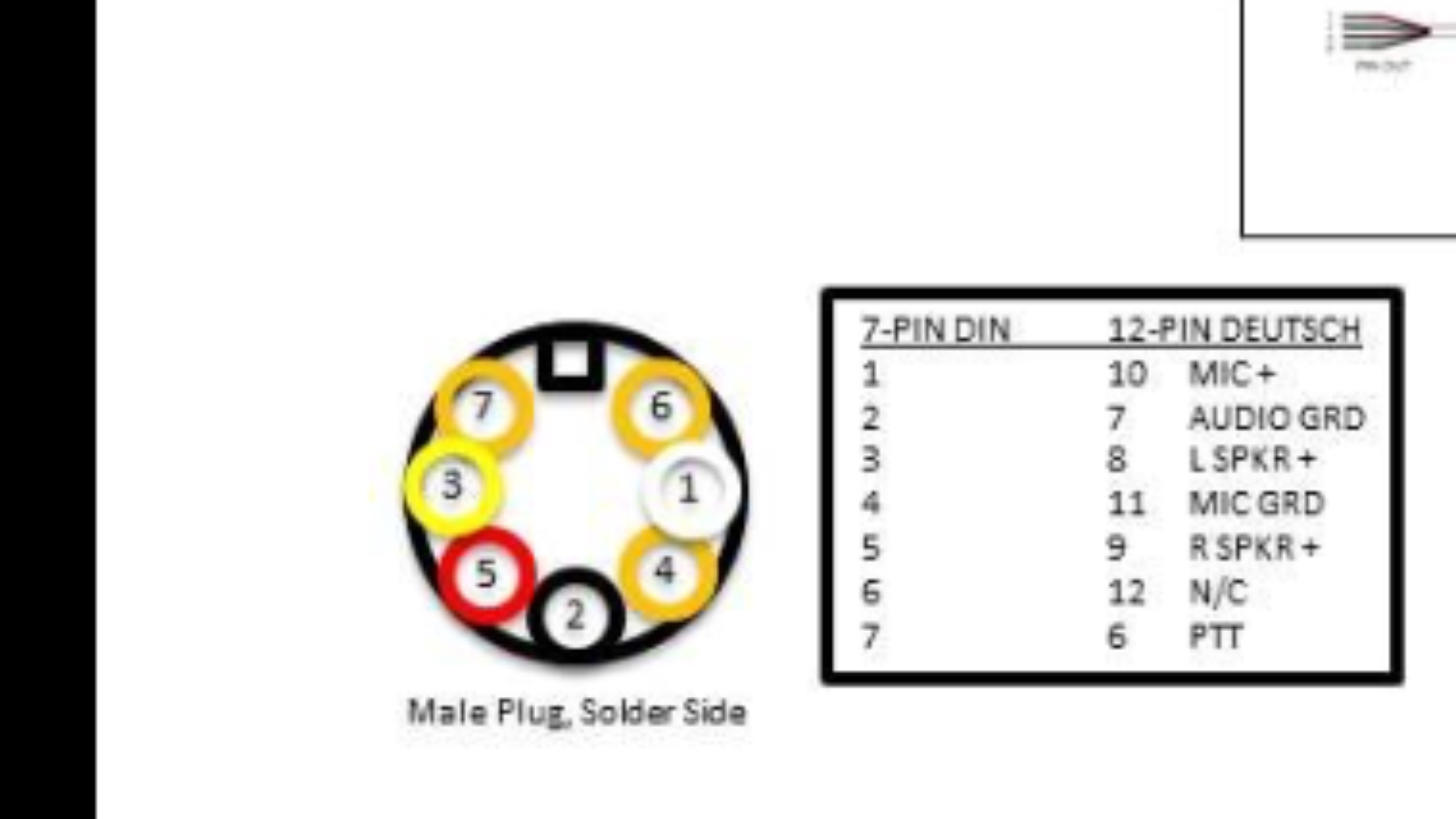 Wiring Diagram For 5 Pin Din Plug