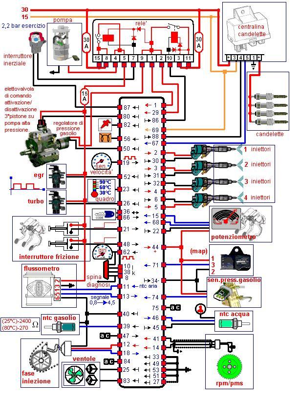 peugeot 406 towbar wiring diagram  circuit diagram symbols •